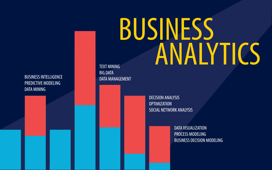 feature msbapm businessanalytics